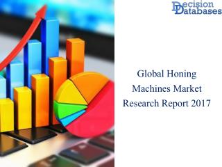 Global Honing Machines Market Analysis By Applications and Types
