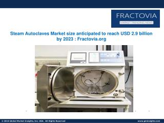 Global Steam Autoclaves Market share to exceed USD 2.9 billion by 2023