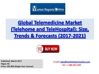 Telemedicine Market: 2017 Industry Growth with Key Manufacturers Analysis