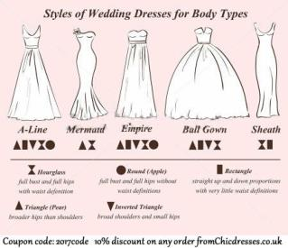 Wedding Dress Styles For Female Body Shape Types Chidresses.co.uk