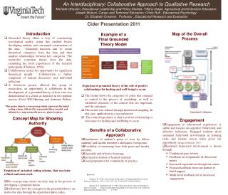 An Interdisciplinary/ Collaborative Approach to Qualitative Research
