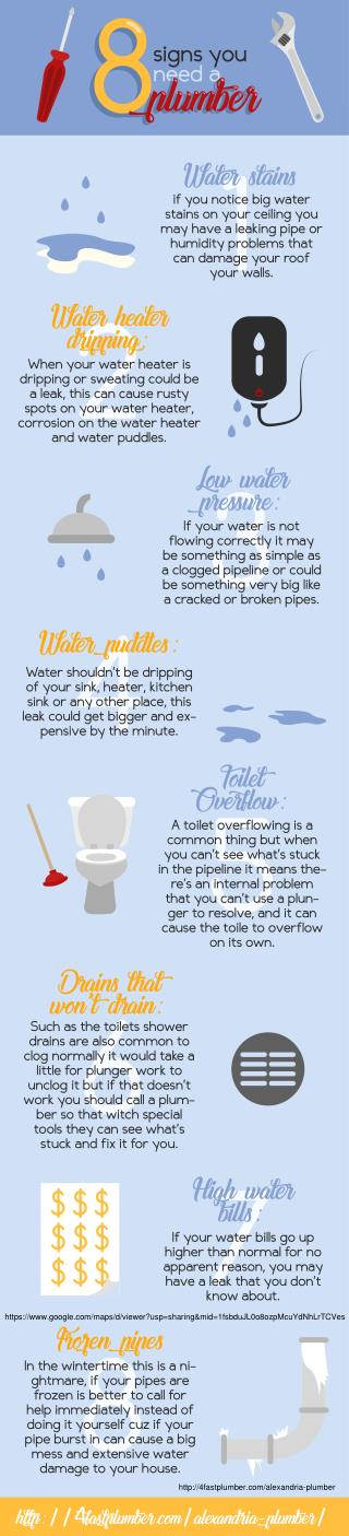 8 Signs You Need A Plumber