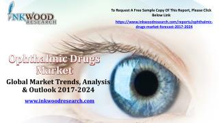 Ophthalmic Drugs Market | Global Industry Analysis 2017-2024  | Inkwood Research