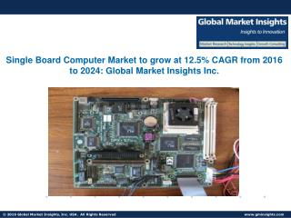 Single Board Computer Market in Customization services segment to grow at CAGR of 12% CAGR up to 2024