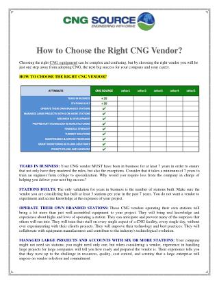 How to Choose the Right CNG Vendor?