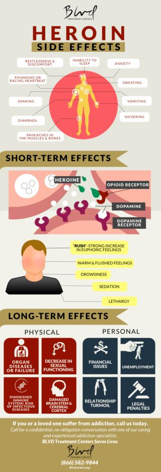 Ppt Probiotic Side Effects Powerpoint Presentation Id