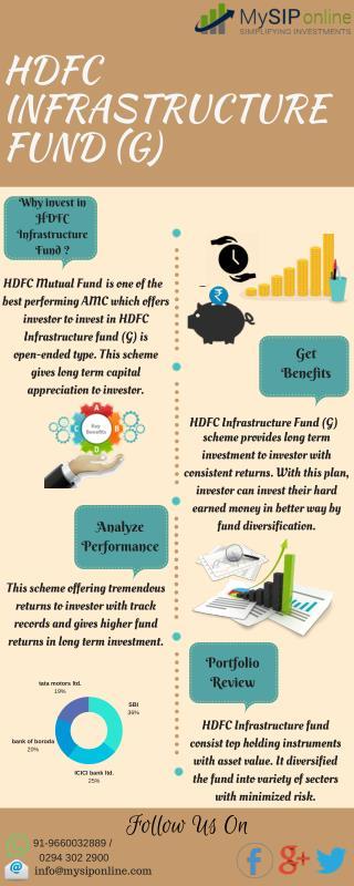 Invest Online In HDFC Infrastructure Fund Growth At MySipOnline