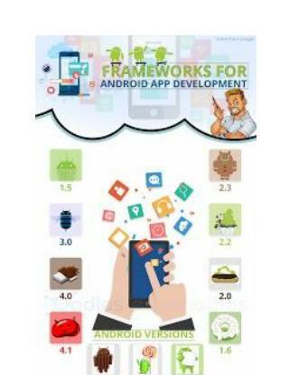 Frameworks For Android App Development