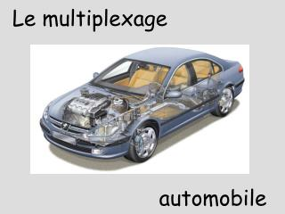 Le multiplexage                        automobile