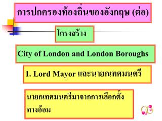 City of London and London Boroughs
