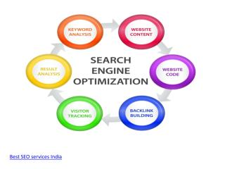 Best SEO company, Best SEO services in Delhi | Search engine optimization