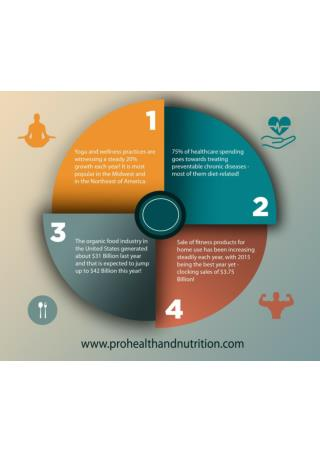 Pro Health And Nutrition