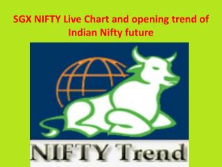 SGX NIFTY Live Chart and opening trend of Indian Nifty future