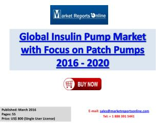 2020 Global Insulin Pump Market Growth Analysis and Forecasts Report