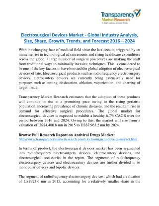 Electrosurgical Devices Market: Geographical and Competitive Dynamics