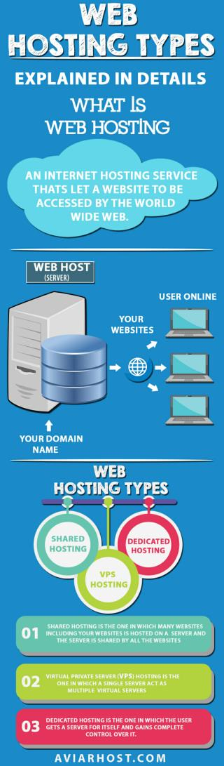 AviarHost Web Hosting for Small Business