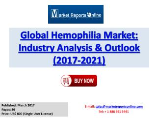 2021 Hemophilia Market Trends and Analysis Forecasts Research Report