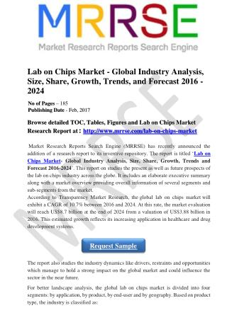Global Lab on Chips Market: Driven by Healthcare & Drug Development Applications Expected to Exhibit a CAGR of 10.7% dur