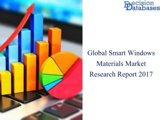 Worldwide Smart Windows Materials Market Manufactures and Key Statistics Analysis 2017