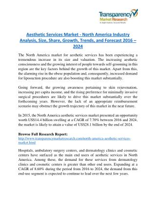 Aesthetic Services Market: U.S. to Continue its Leading Streak