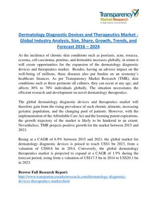 Dermatology Diagnostic Devices and Therapeutics Market Research Report Forecast to 2024