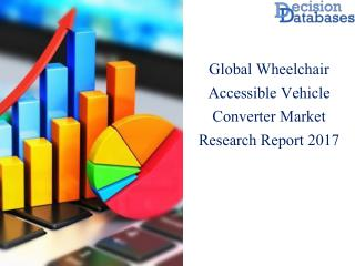 Global  Wheelchair Accessible Vehicle Converter  Market Analysis By Applications and Types