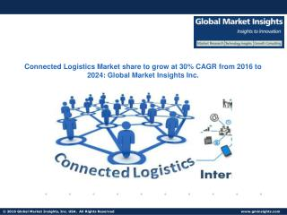 Connected Logistics Market Industry Share, Growth, Analysis, Statistics, Trends, Forecast Report, 2024