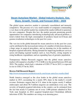 Steam Autoclave Market is expanding at a CAGR of 5.7% from 2016 to 2024