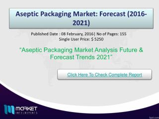 Aseptic Packaging Market Growth & Opportunities 2021