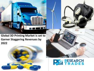 Global 3D Printing Market is set to Garner Staggering Revenues by 2022