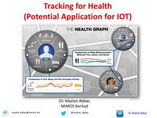 Tracking for Health (Potential Application for IOT)