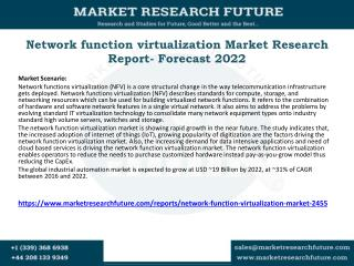 Network function virtualization Market Research Report- Forecast 2022