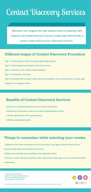 Benefits of Contact Discovery Services