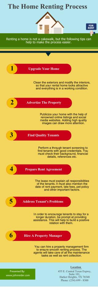 Home Renting Process