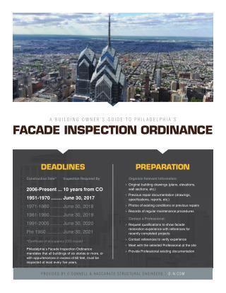 O'Donnell & Naccarato | Facade Inspection Ordinance Guide