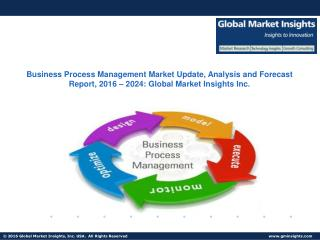 Business Process Management Market Update, Analysis and Forecast Report, 2016 – 2024