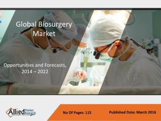 Biosurgery Market size by Product Type, Application, Source