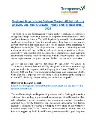 Single-use Bioprocessing Systems Market - Positive long-term growth outlook 2024