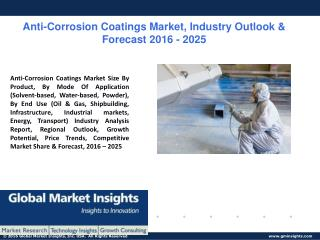 PPT  for Anti Corrosion Coatings Market Share