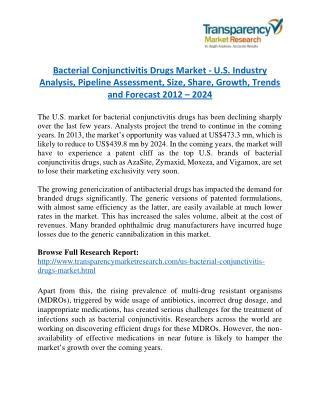 Bacterial Conjunctivitis Drugs Market Research Report Forecast to 2024