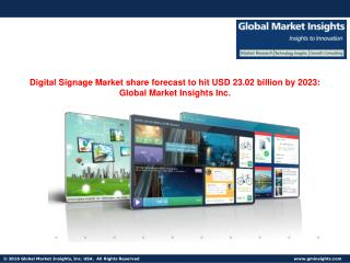 Digital Signage Market share to reach $23bn by 2023