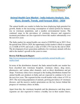 Animal Health Care Market Research Report Forecast to 2024