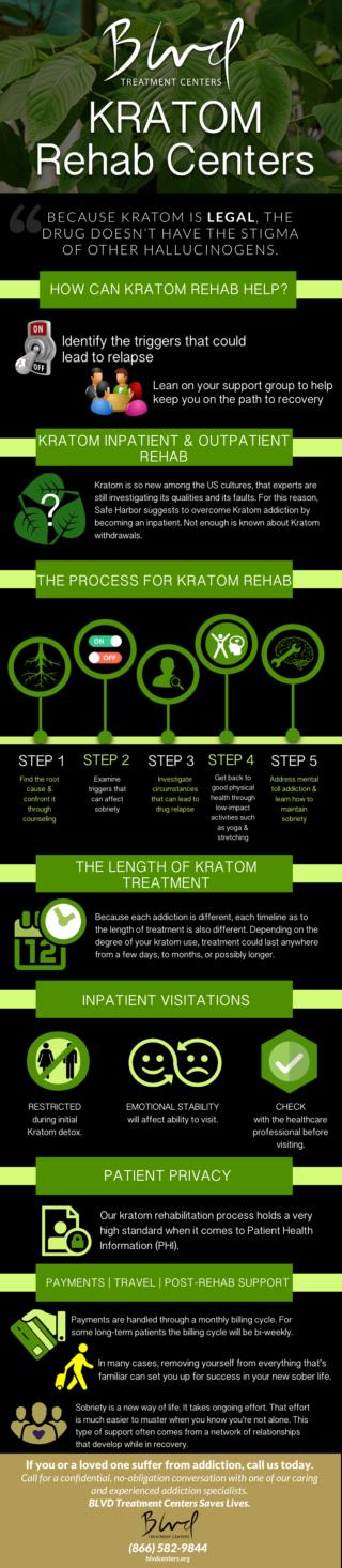 Kratom Rehab Center
