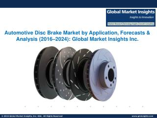 Global Automotive Disc Brake Market by Industry Analysis, Forecasts, 2016 - 2024