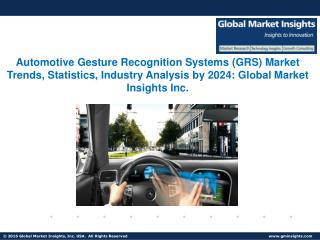 Global Automotive Gesture Recognition System Market Analysis, Industry Forecasts, 2016 - 2024