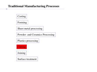Traditional Manufacturing Processes
