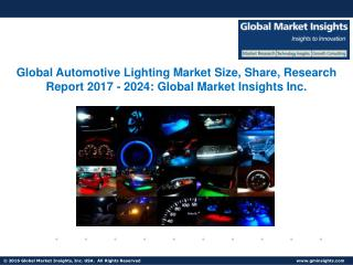 Automotive Lighting Market Analysis, Industry Forecasts, 2017 - 2024
