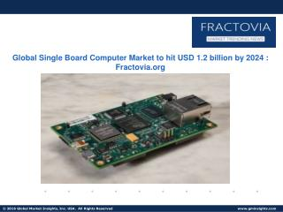 Single Board Computer Market share to grow at 12.5% CAGR from 2016 to 2024