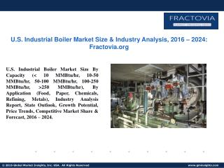 PPT for U.S. Industrial Boiler Market Analysis