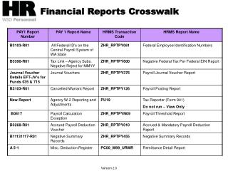 Financial Reports Crosswalk